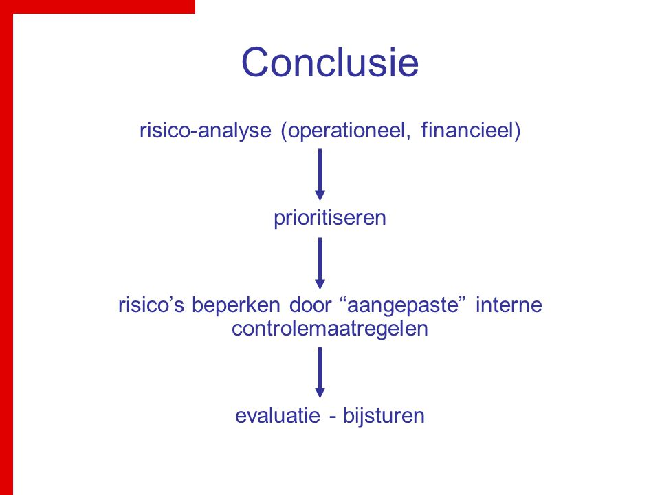 Conclusie risico-analyse (operationeel, financieel) prioritiseren