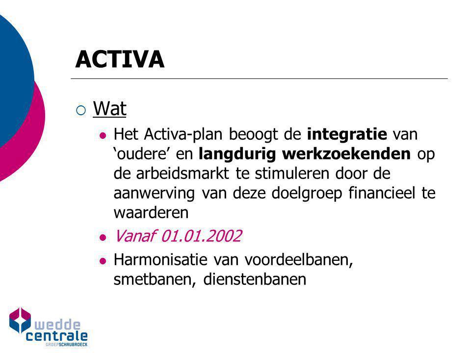 ACTIVA Wat.