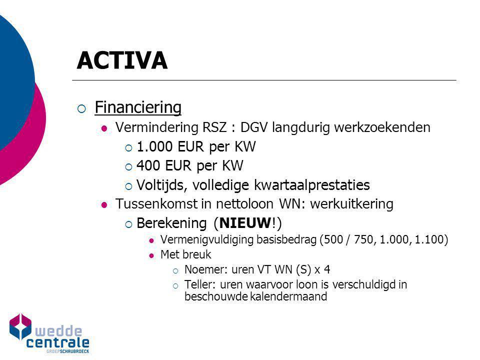 ACTIVA Financiering 1.000 EUR per KW 400 EUR per KW