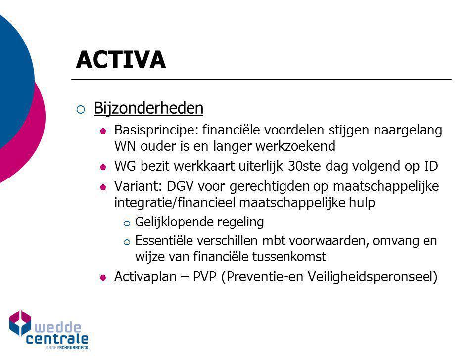 ACTIVA Bijzonderheden