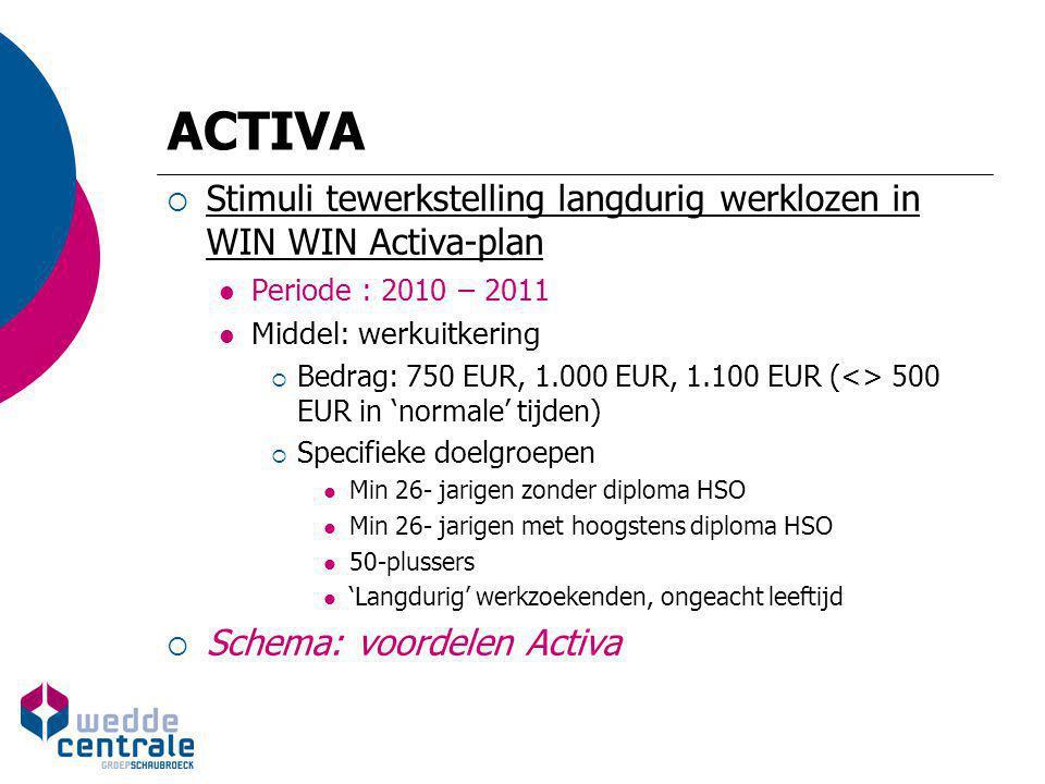 ACTIVA Stimuli tewerkstelling langdurig werklozen in WIN WIN Activa-plan. Periode : 2010 – 2011. Middel: werkuitkering.