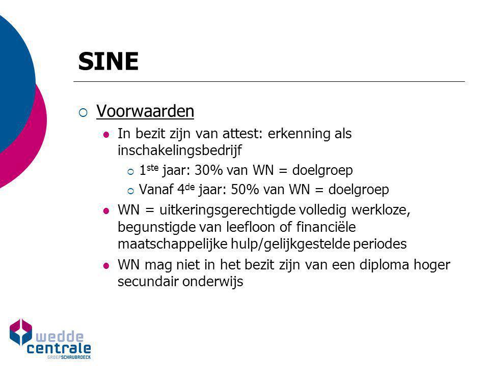SINE Voorwaarden. In bezit zijn van attest: erkenning als inschakelingsbedrijf. 1ste jaar: 30% van WN = doelgroep.