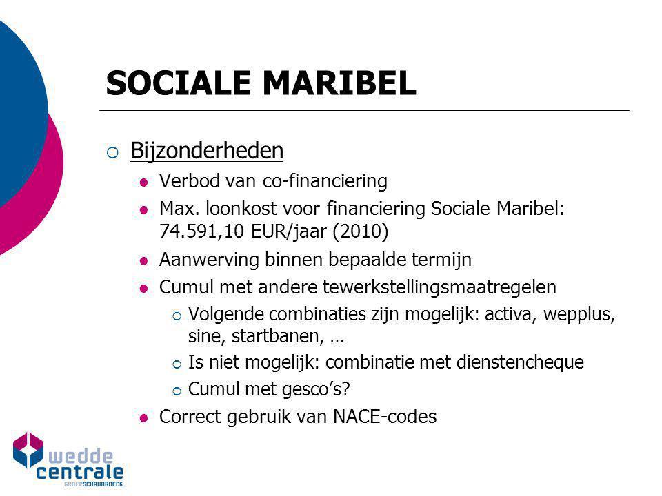 SOCIALE MARIBEL Bijzonderheden Verbod van co-financiering