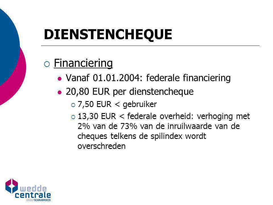 DIENSTENCHEQUE Financiering Vanaf 01.01.2004: federale financiering