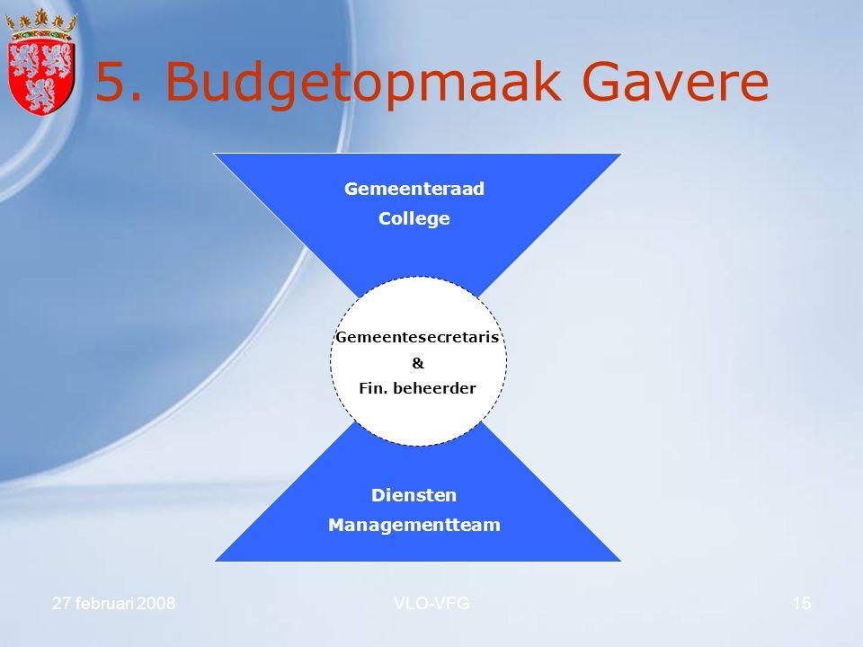 5. Budgetopmaak Gavere Gemeenteraad College Diensten Managementteam