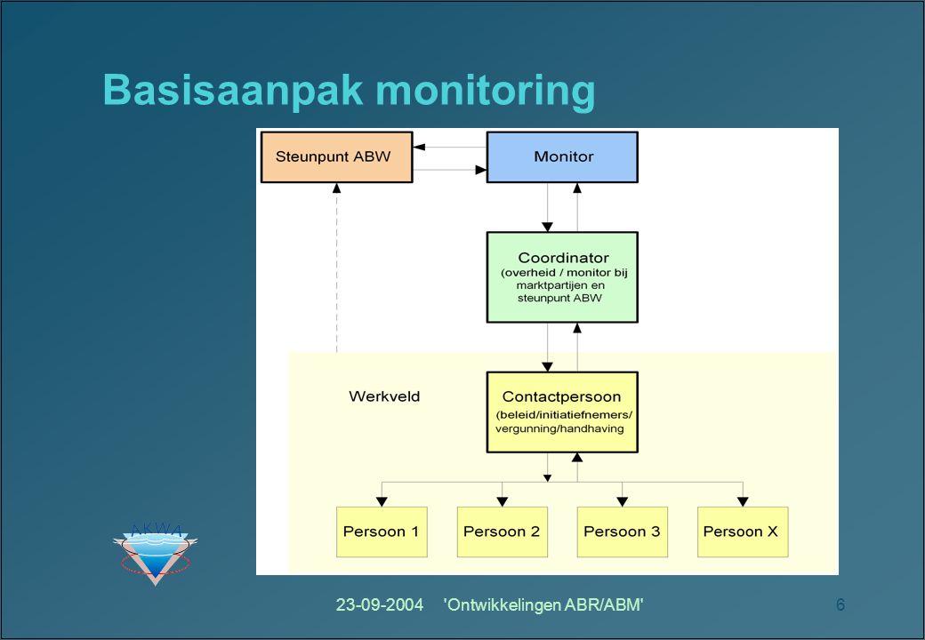 Basisaanpak monitoring
