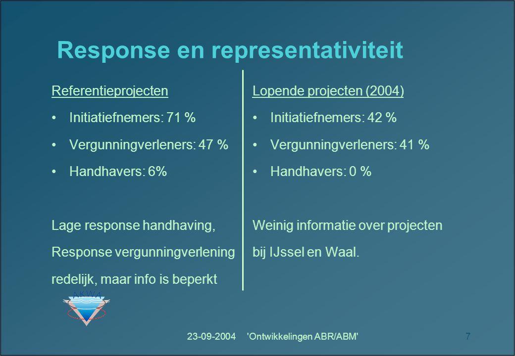 Response en representativiteit
