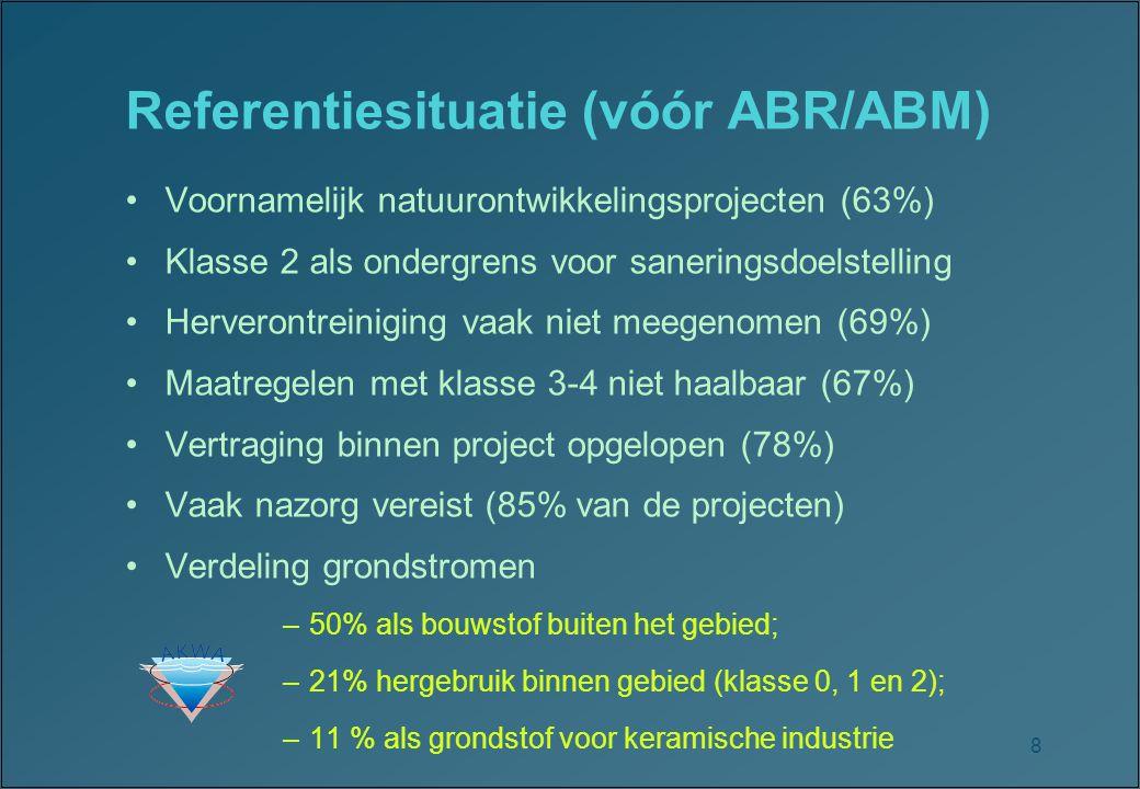 Referentiesituatie (vóór ABR/ABM)