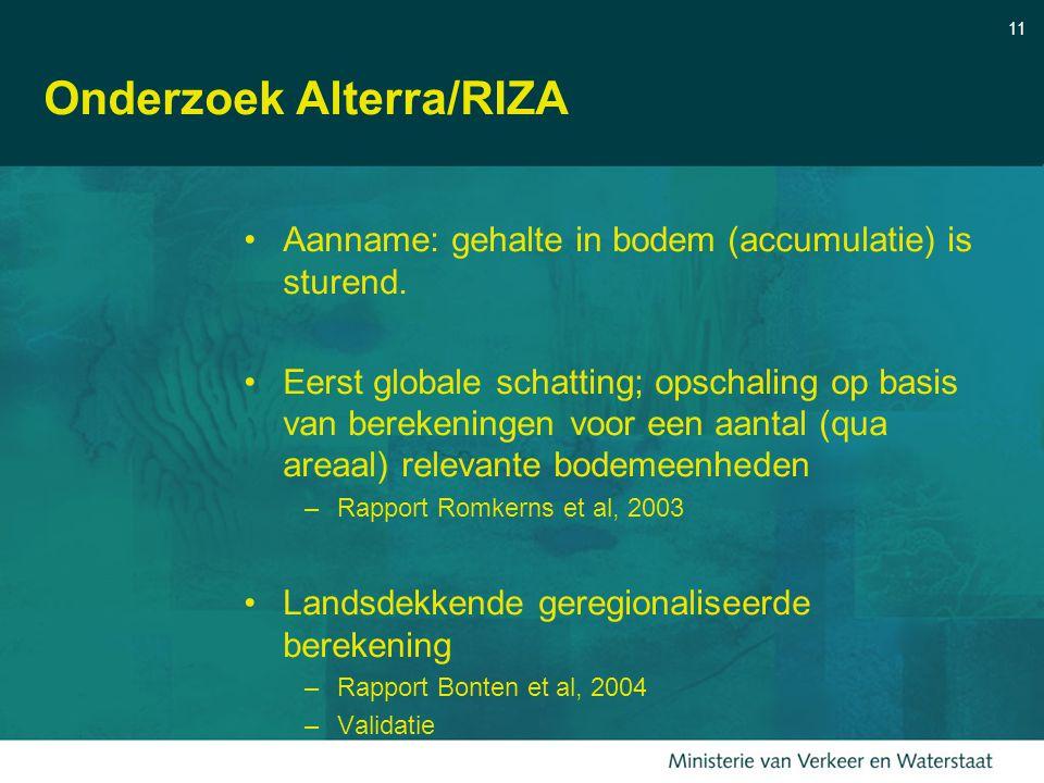 Onderzoek Alterra/RIZA