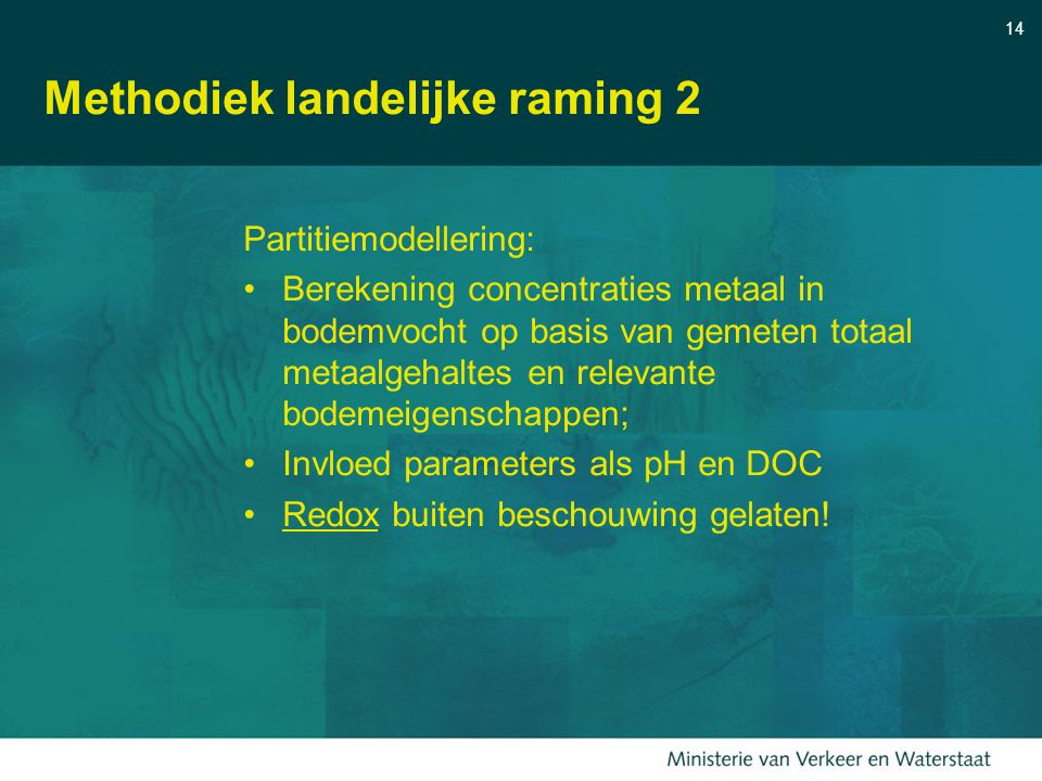 Methodiek landelijke raming 2