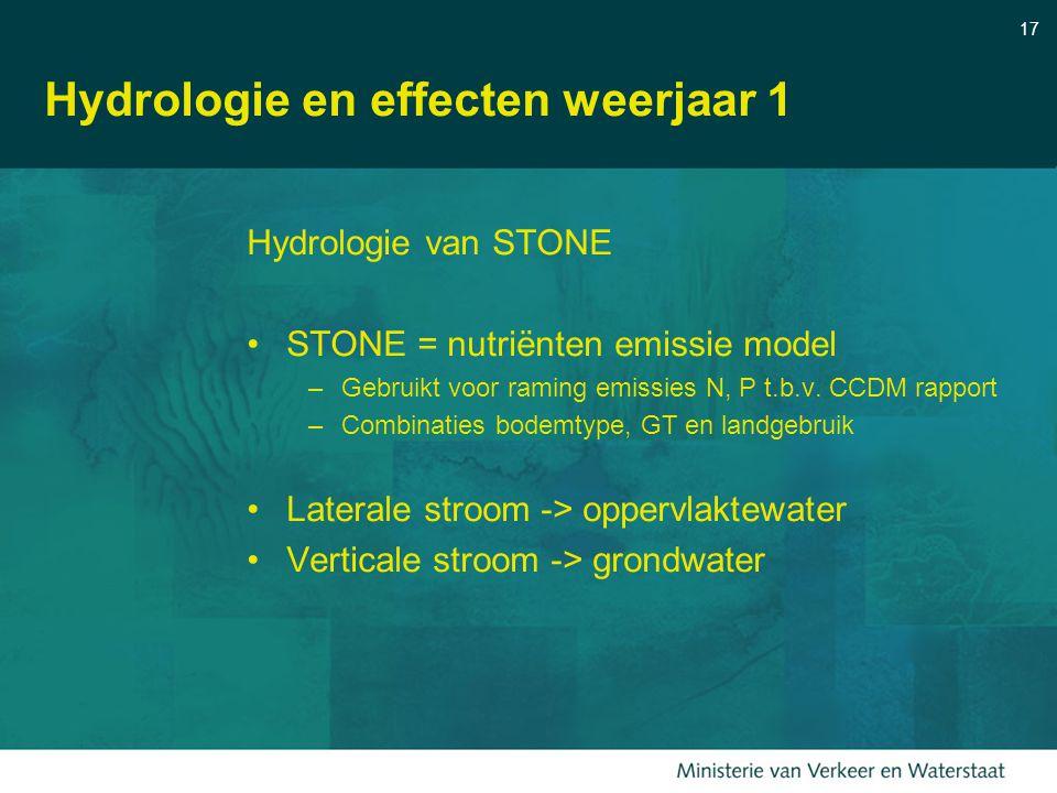 Hydrologie en effecten weerjaar 1