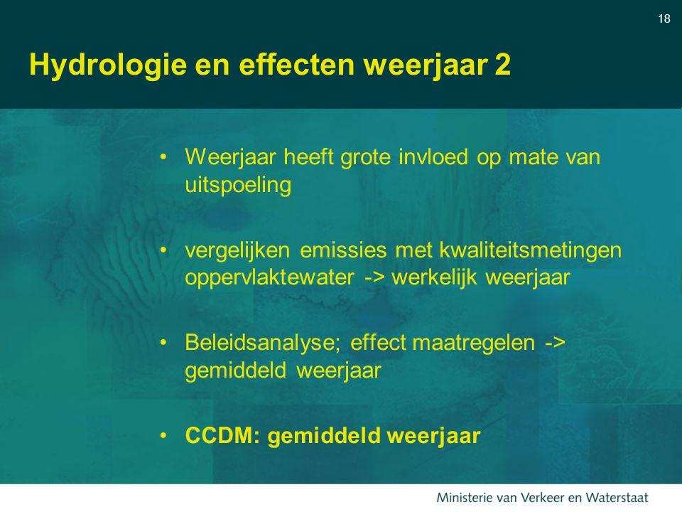 Hydrologie en effecten weerjaar 2