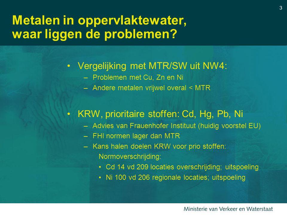 Metalen in oppervlaktewater, waar liggen de problemen