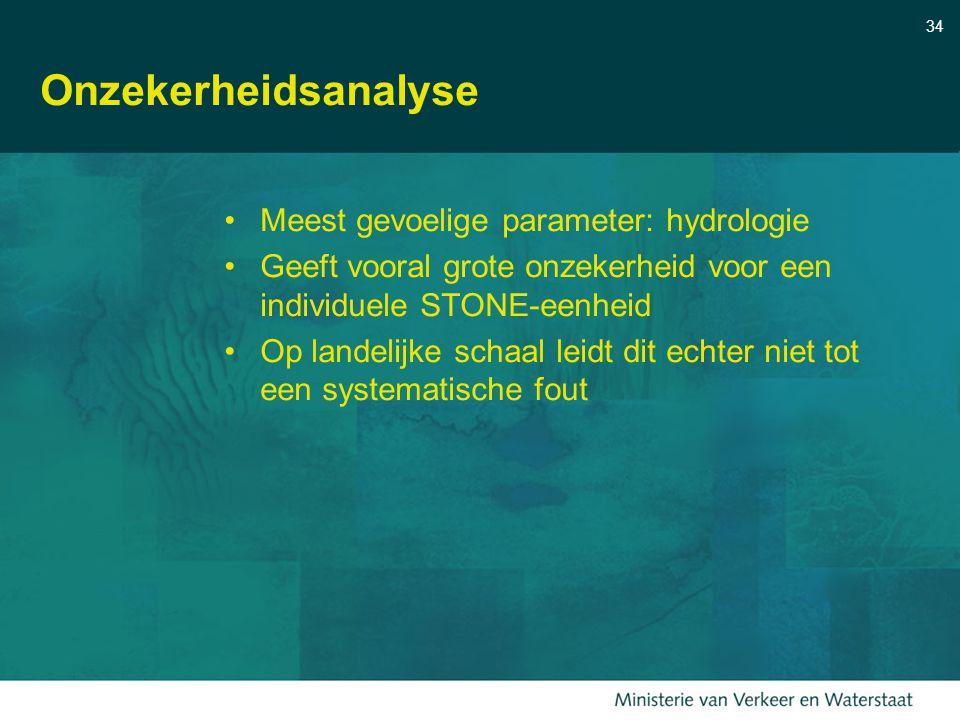 Onzekerheidsanalyse Meest gevoelige parameter: hydrologie