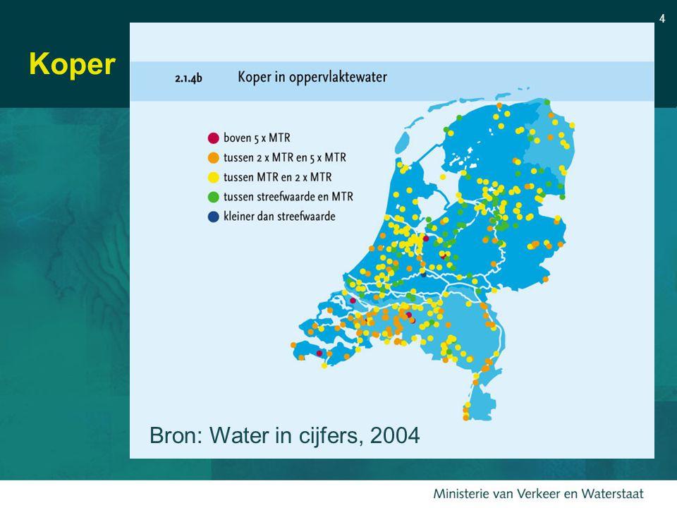 Koper Bron: Water in cijfers, 2004