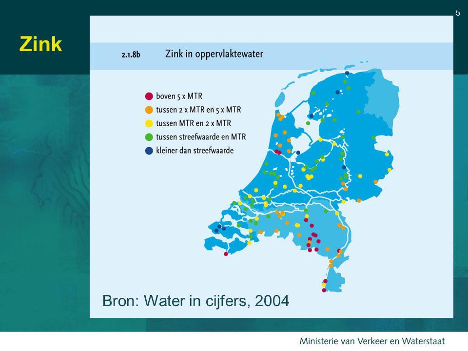 Zink Bron: Water in cijfers, 2004