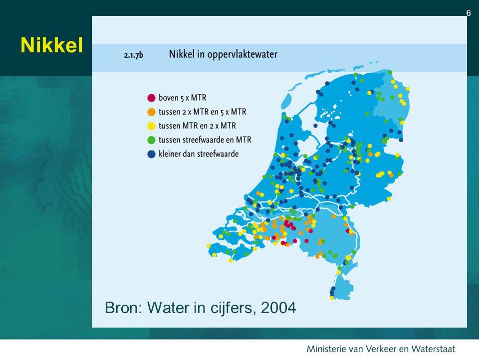 Nikkel Bron: Water in cijfers, 2004