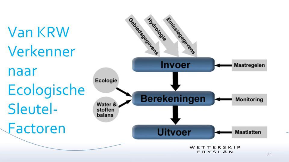 Van KRW Verkenner naar Ecologische Sleutel-Factoren