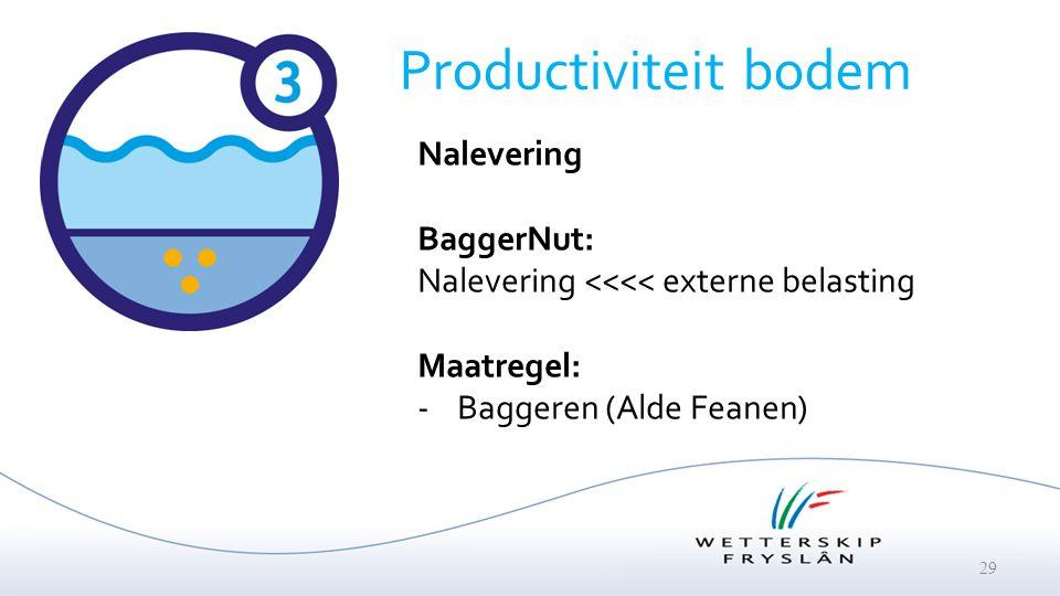 Productiviteit bodem Nalevering BaggerNut: