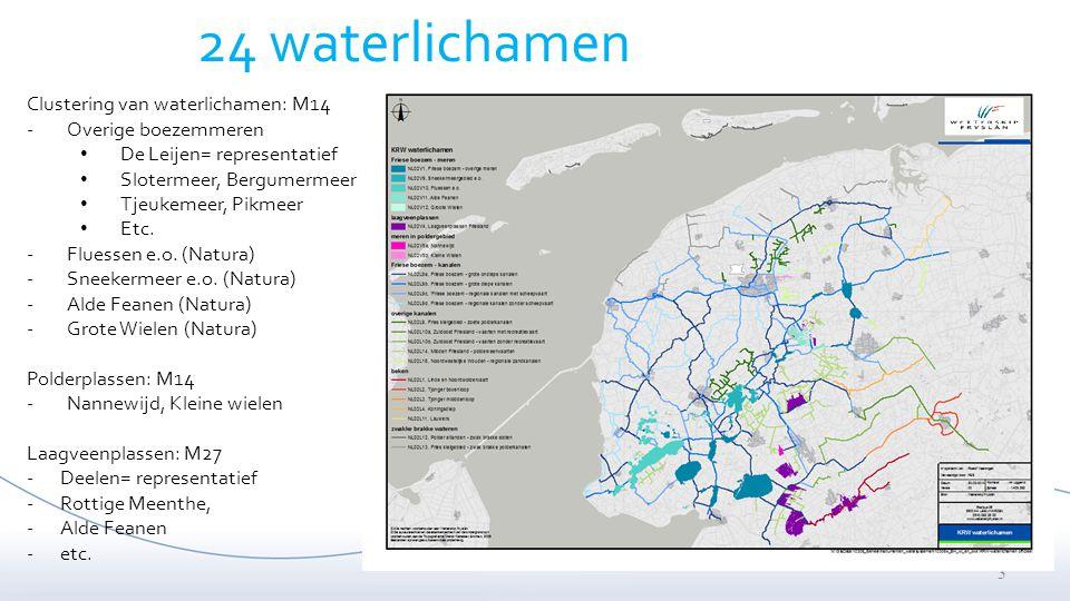 24 waterlichamen Clustering van waterlichamen: M14 Overige boezemmeren