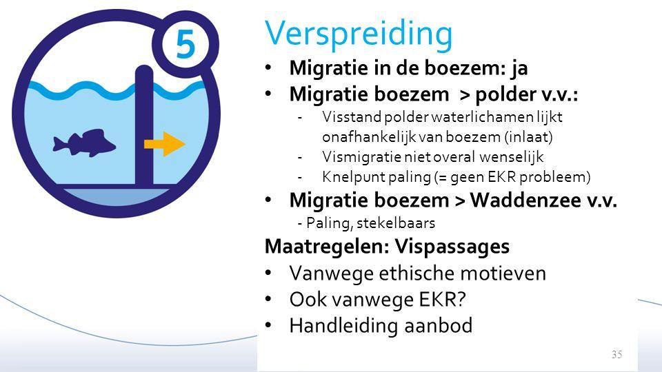 Verspreiding Migratie in de boezem: ja