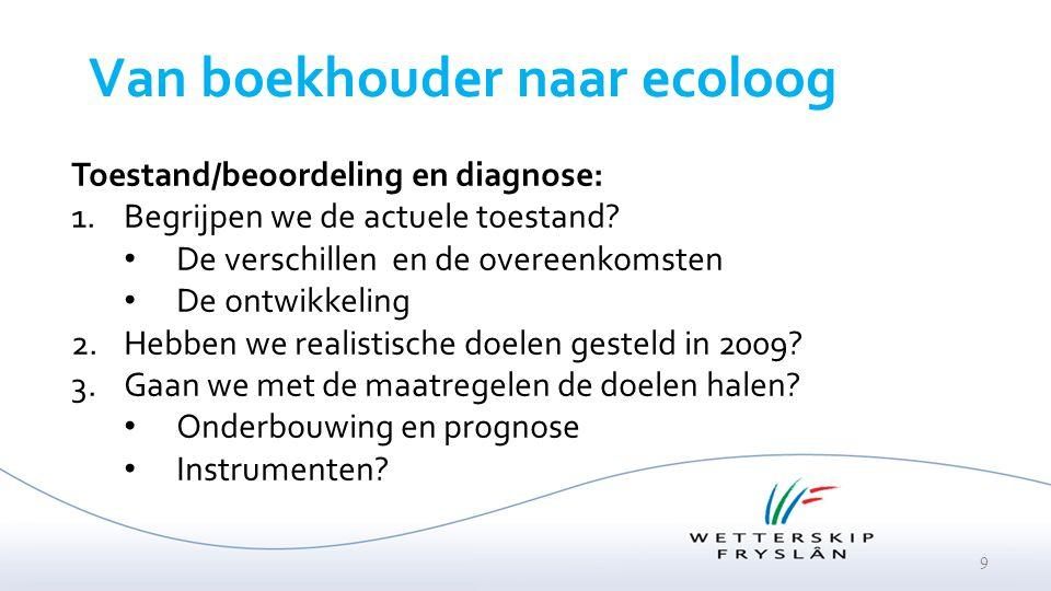 Van boekhouder naar ecoloog