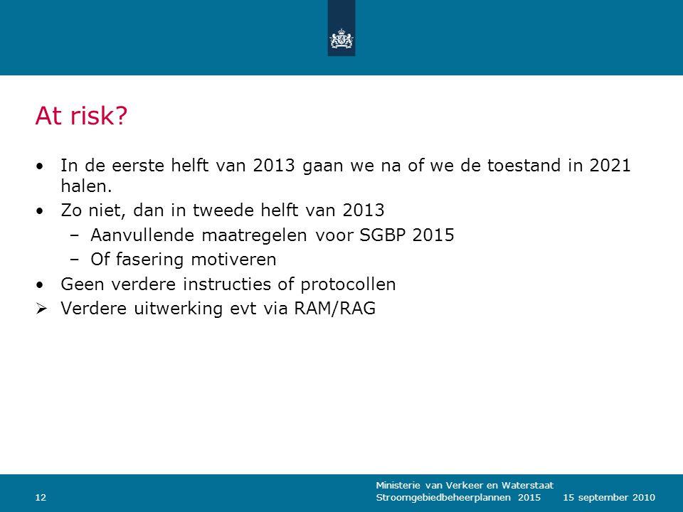 At risk In de eerste helft van 2013 gaan we na of we de toestand in 2021 halen. Zo niet, dan in tweede helft van 2013.