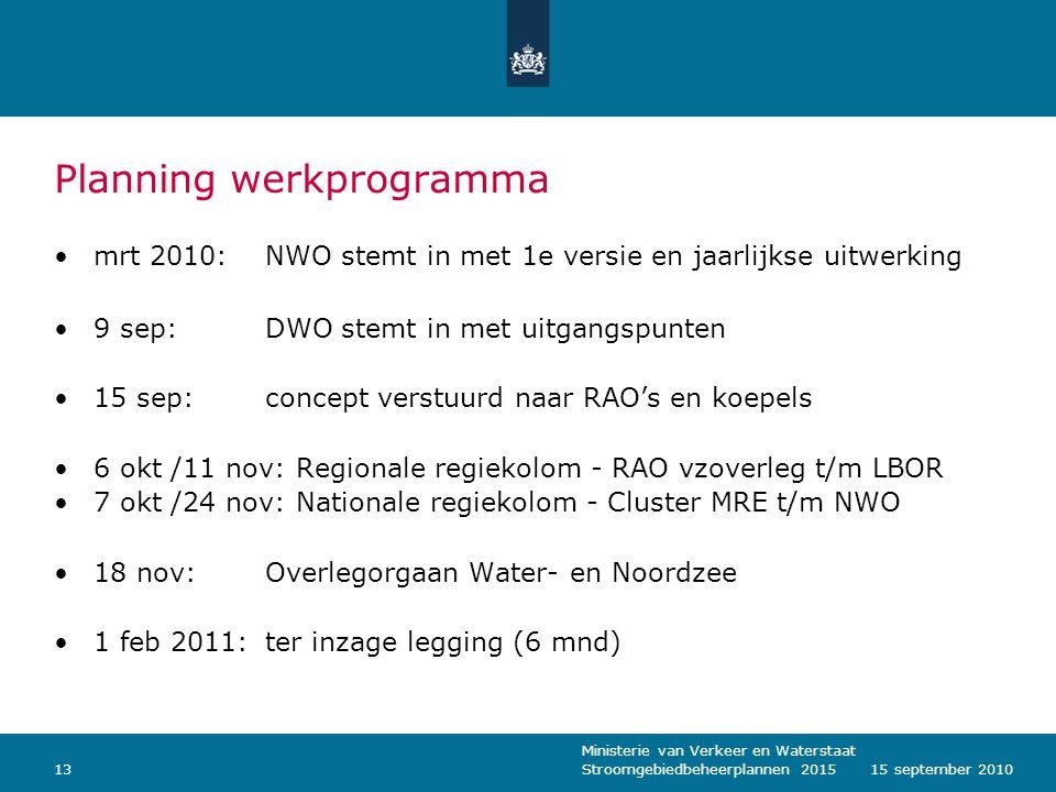 Planning werkprogramma