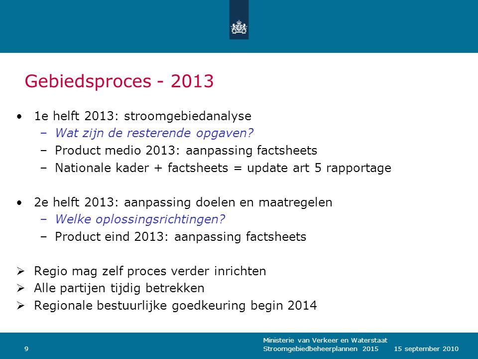 Gebiedsproces - 2013 1e helft 2013: stroomgebiedanalyse