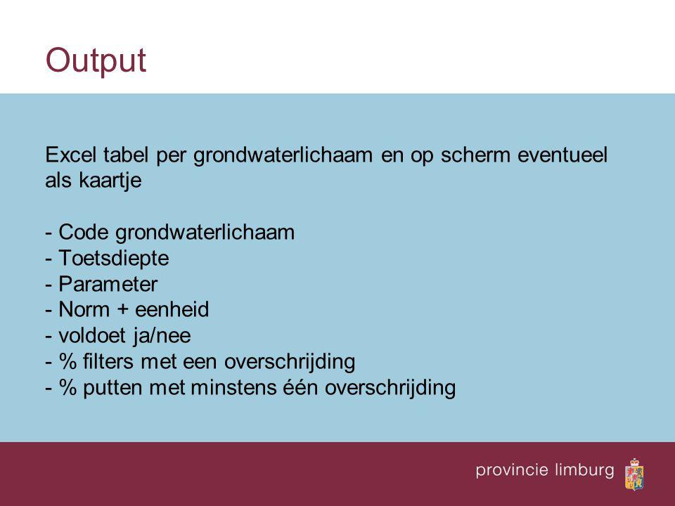 Output Excel tabel per grondwaterlichaam en op scherm eventueel