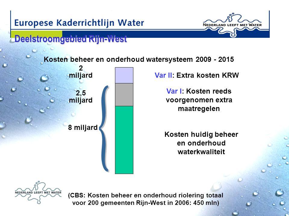{ Deelstroomgebied Rijn-West