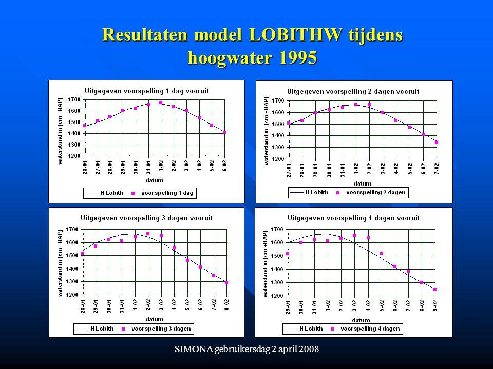 Resultaten model LOBITHW tijdens hoogwater 1995