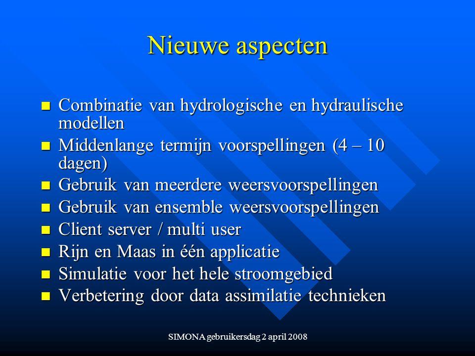 SIMONA gebruikersdag 2 april 2008
