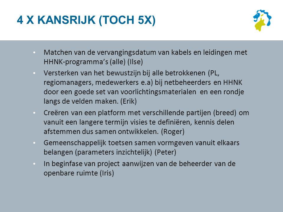 4 x kansrijk (toch 5x) Matchen van de vervangingsdatum van kabels en leidingen met HHNK-programma's (alle) (Ilse)