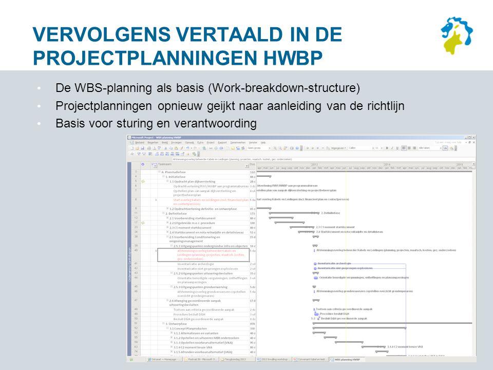 Vervolgens vertaald in de projectplanningen HWBP