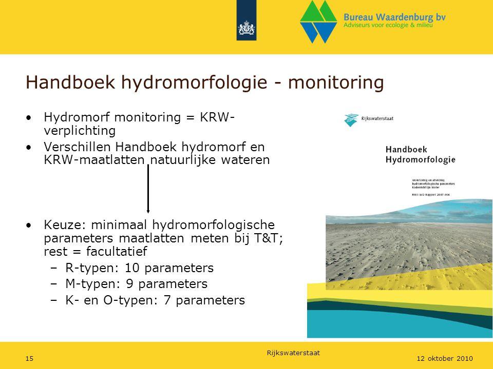 Handboek hydromorfologie - monitoring