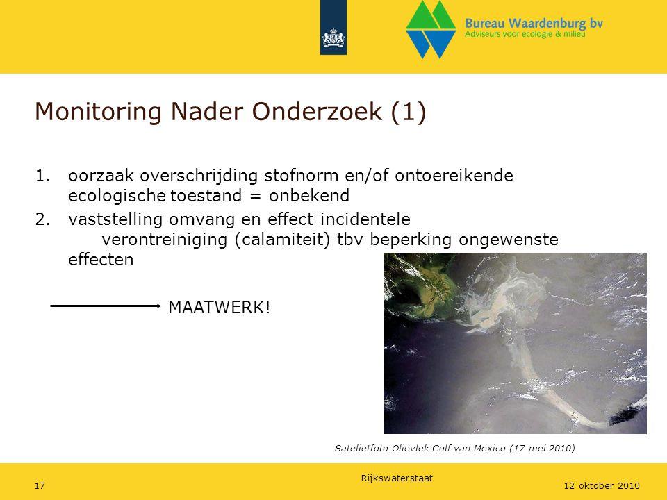 Monitoring Nader Onderzoek (1)