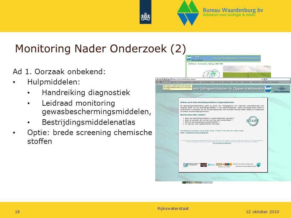 Monitoring Nader Onderzoek (2)