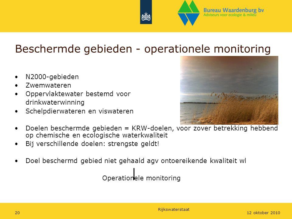 Beschermde gebieden - operationele monitoring