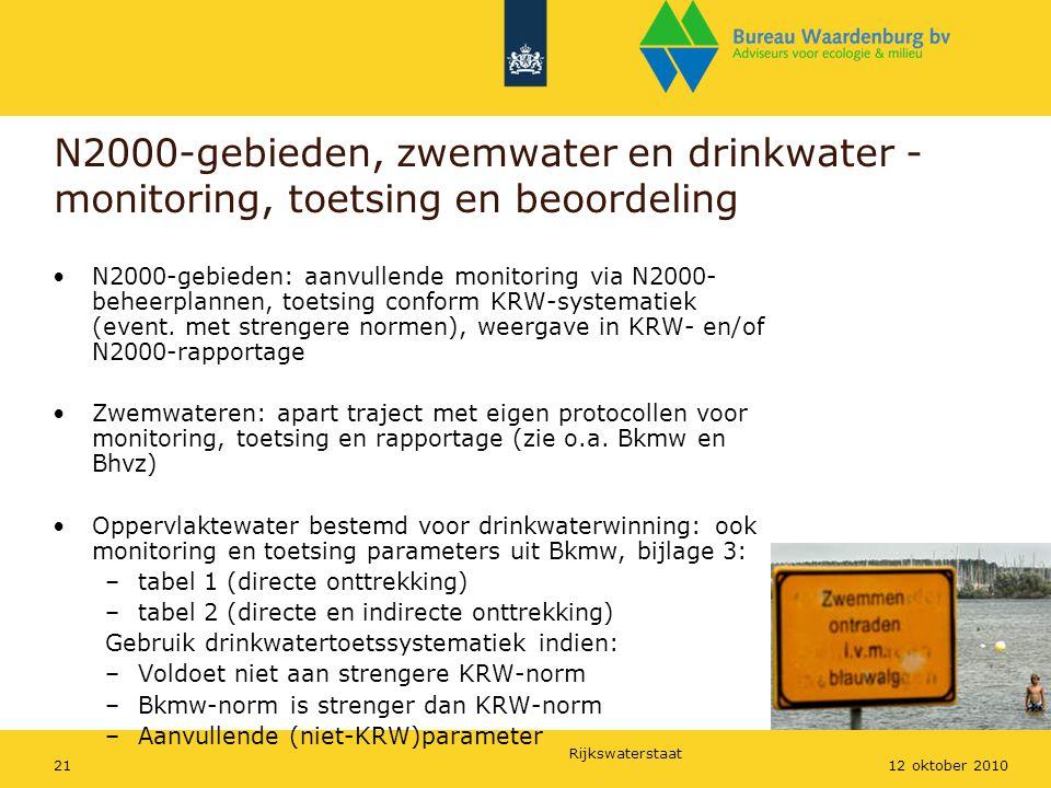 N2000-gebieden, zwemwater en drinkwater - monitoring, toetsing en beoordeling