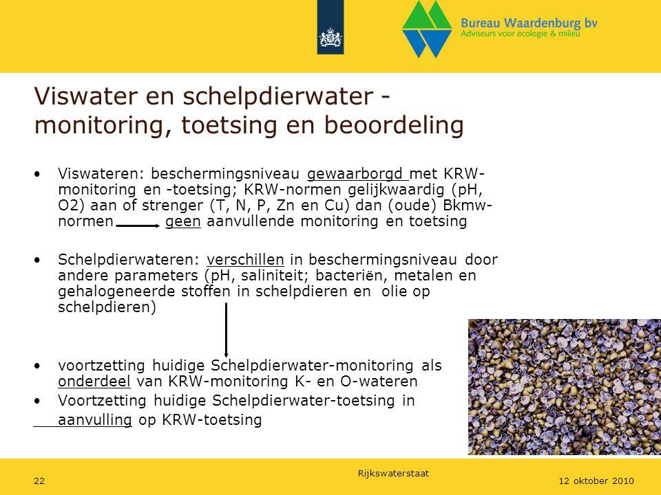 Viswater en schelpdierwater - monitoring, toetsing en beoordeling