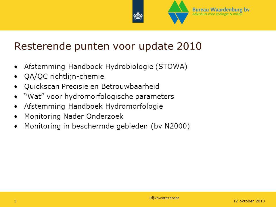 Resterende punten voor update 2010