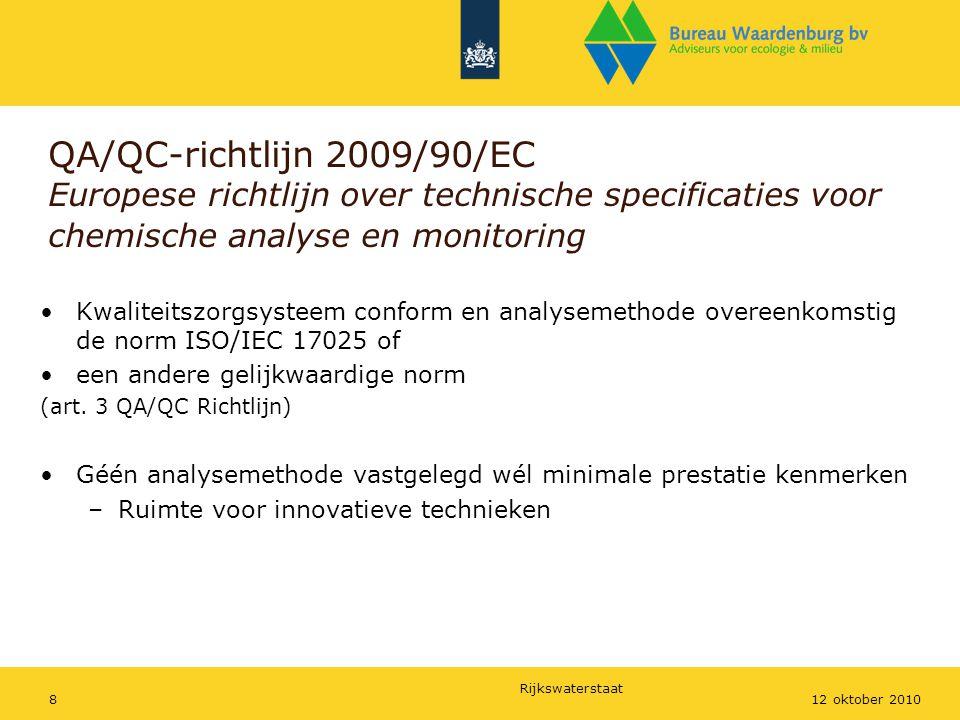 QA/QC-richtlijn 2009/90/EC Europese richtlijn over technische specificaties voor chemische analyse en monitoring