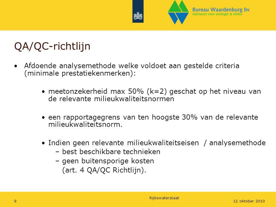 QA/QC-richtlijn Afdoende analysemethode welke voldoet aan gestelde criteria (minimale prestatiekenmerken):