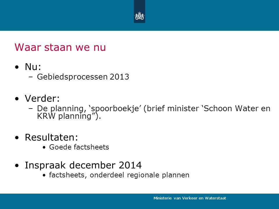 Waar staan we nu Nu: Verder: Resultaten: Inspraak december 2014