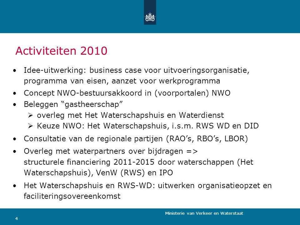 Activiteiten 2010 Idee-uitwerking: business case voor uitvoeringsorganisatie, programma van eisen, aanzet voor werkprogramma.