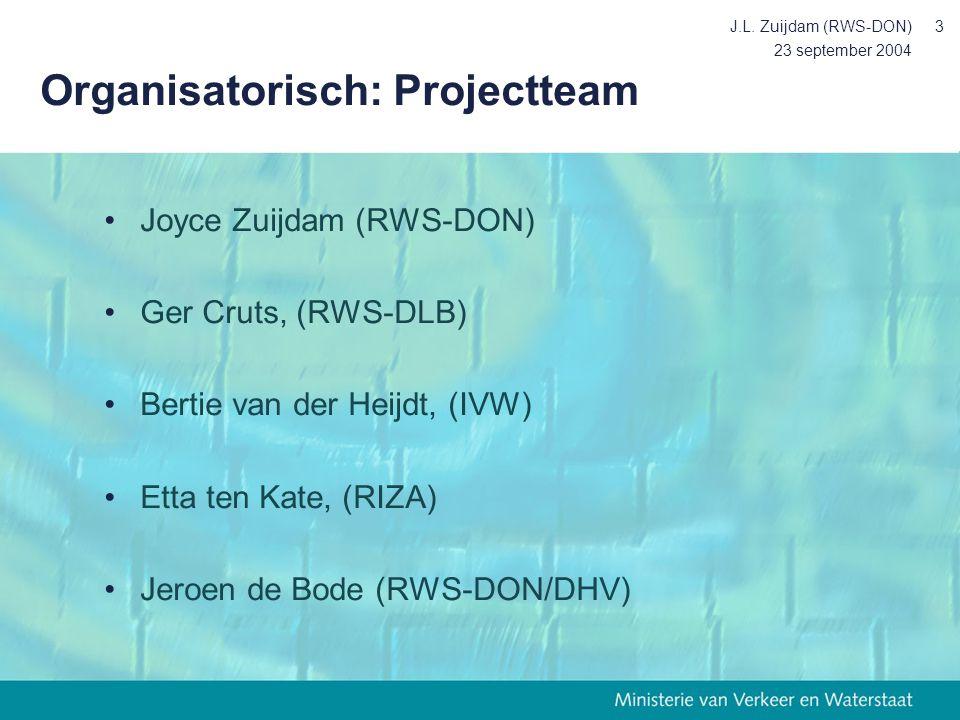 Organisatorisch: Projectteam