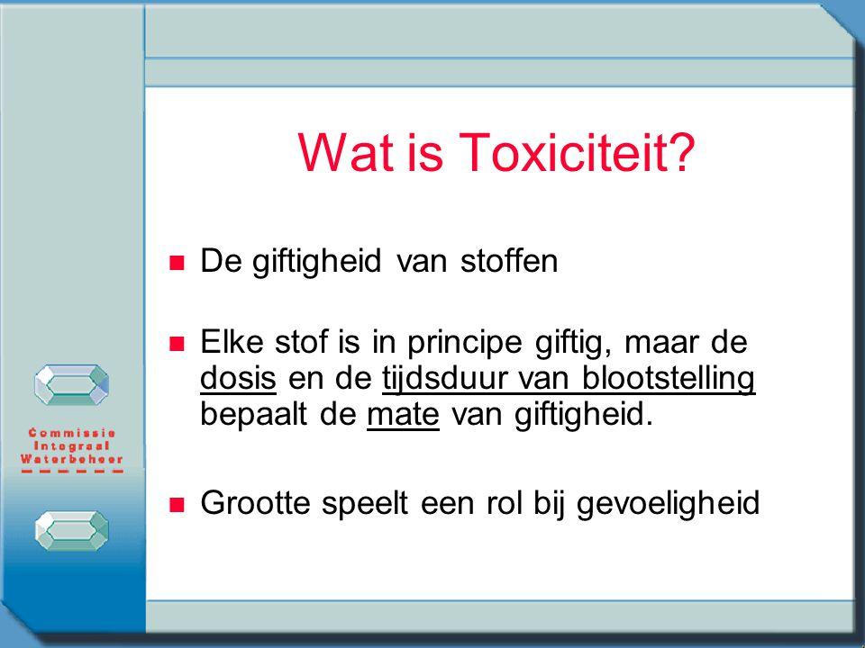 Wat is Toxiciteit De giftigheid van stoffen