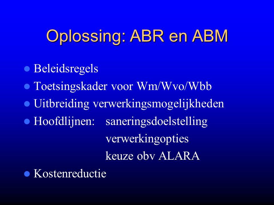 Oplossing: ABR en ABM Beleidsregels Toetsingskader voor Wm/Wvo/Wbb