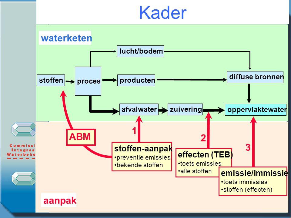 Kader waterketen 1 ABM 2 3 aanpak stoffen-aanpak effecten (TEB)